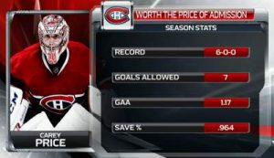 Price Stats