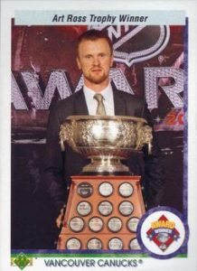 20th Anniversary Award Winners Henrik Sedin