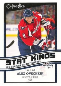 Stat Kings Alex Ovechkin