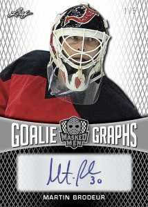 Goalie Graphs Martin Brodeur