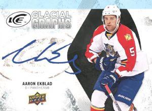 Glacial Graphs Aaron Ekblad