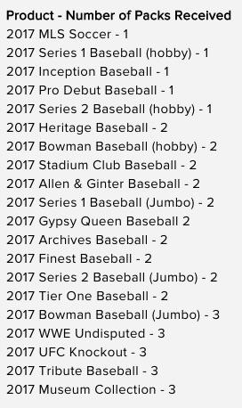2017 Bowman Chrome National Convention Baseball Pack Breakdown