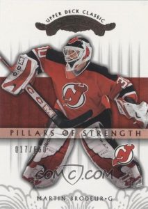 Pillars of Strength Martin Brodeur