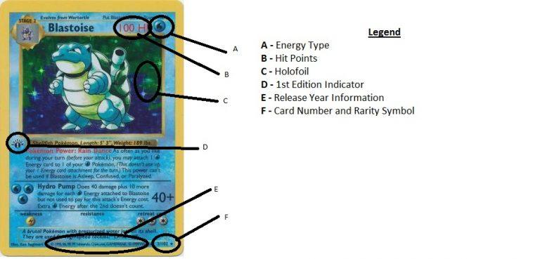 Pokemon Instructions