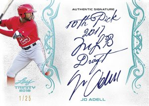 Signatures Jo Adell MOCK UP