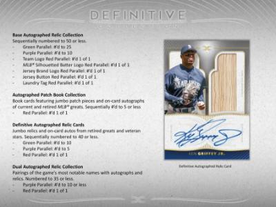 2021 Topps Definitive Collection Baseball