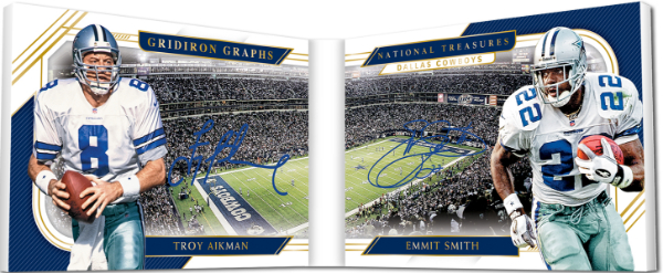 Gridiron Graphs Dual Booklet Troy Aikman, Emmit Smith MOCK UP