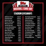 2021 Topps National Baseball Card Day